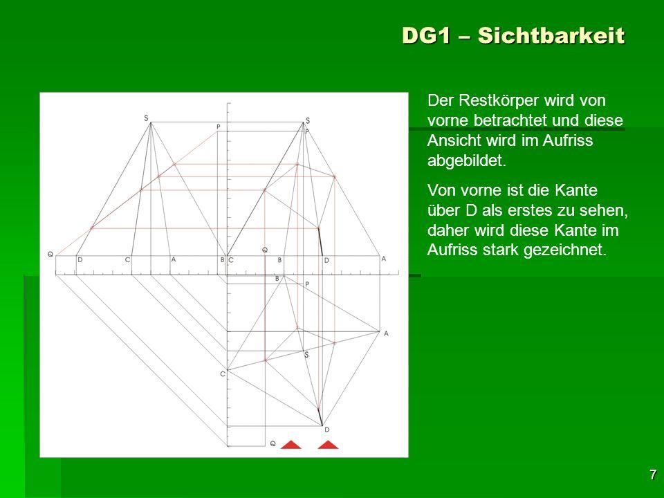 DG1 – Sichtbarkeit Der Restkörper wird von vorne betrachtet und diese Ansicht wird im Aufriss abgebildet.