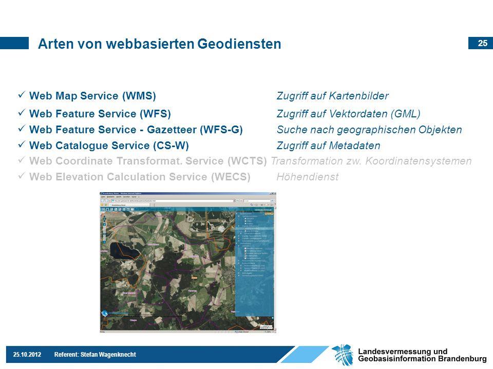 Arten von webbasierten Geodiensten