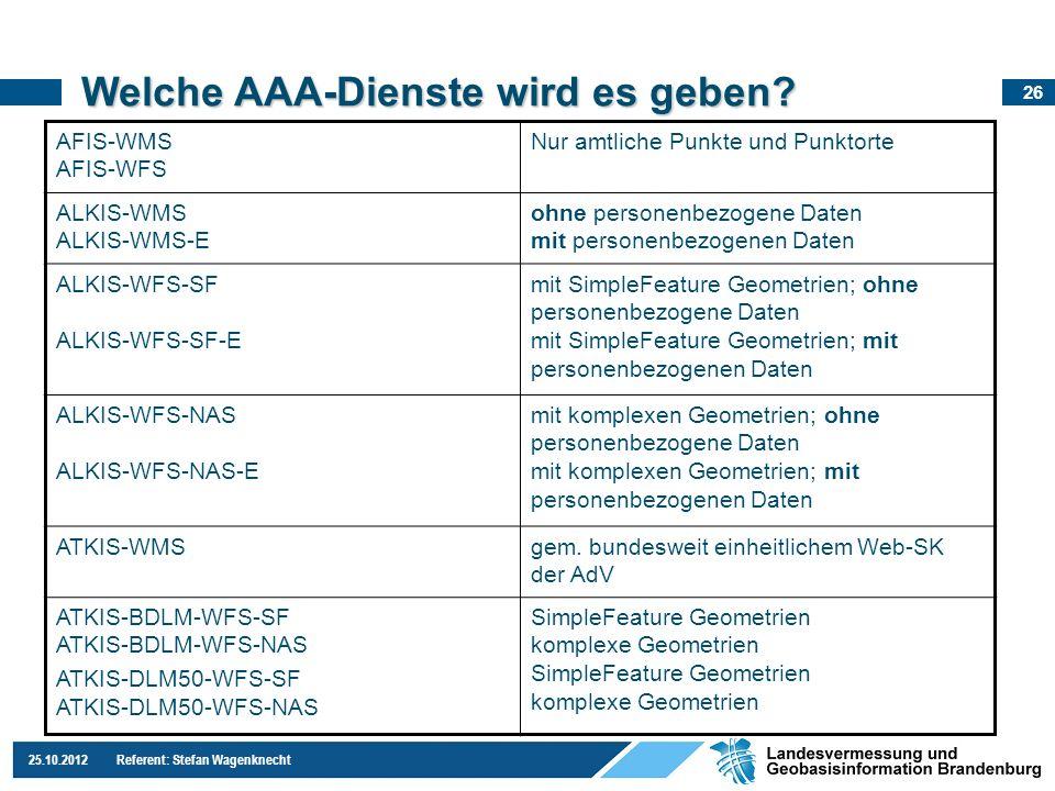 Welche AAA-Dienste wird es geben