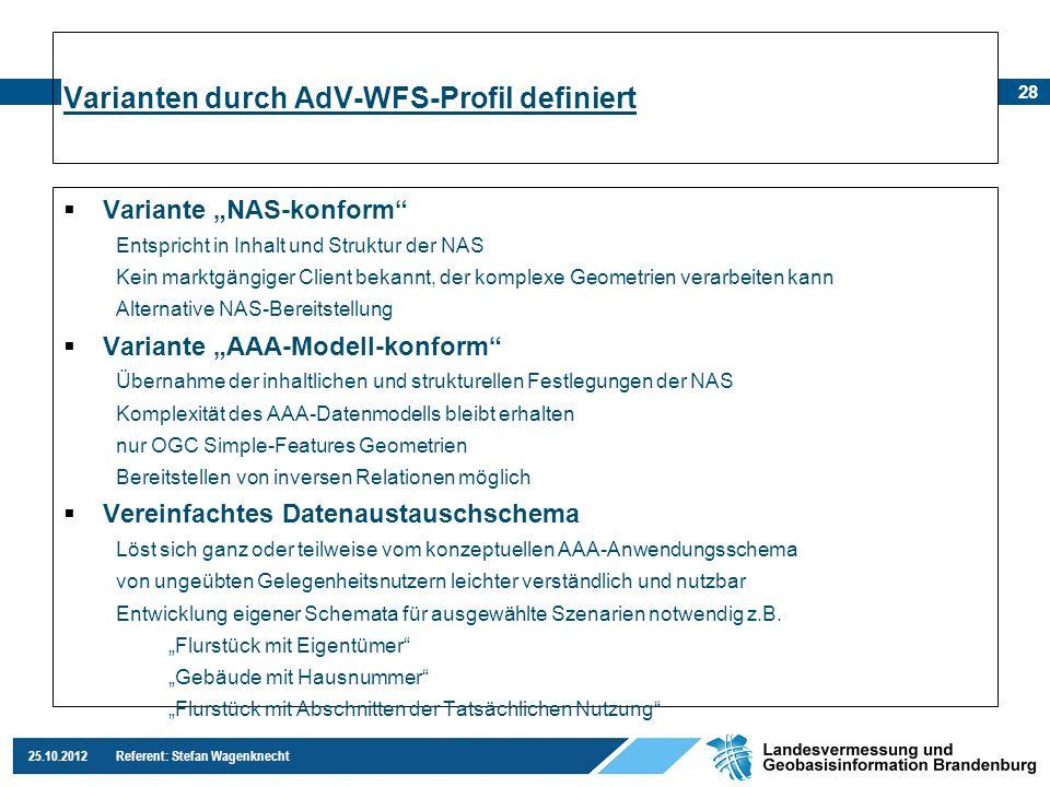 Varianten durch AdV-WFS-Profil definiert