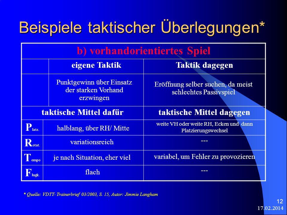 Beispiele taktischer Überlegungen*