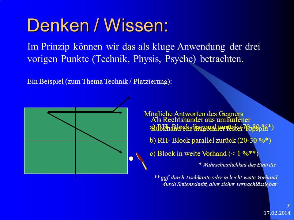 Denken / Wissen: Im Prinzip können wir das als kluge Anwendung der drei vorigen Punkte (Technik, Physis, Psyche) betrachten.