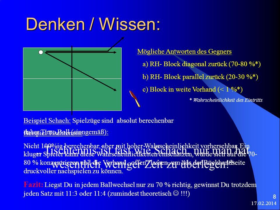 Denken / Wissen: Mögliche Antworten des Gegners. a) RH- Block diagonal zurück (70-80 %*) b) RH- Block parallel zurück (20-30 %*)