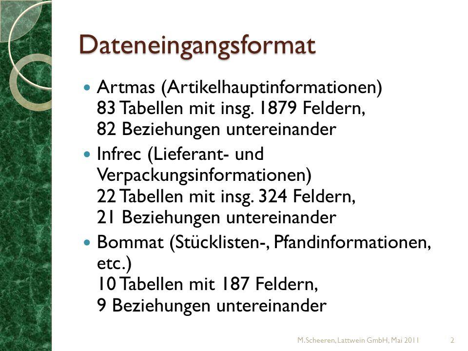 Dateneingangsformat Artmas (Artikelhauptinformationen) 83 Tabellen mit insg. 1879 Feldern, 82 Beziehungen untereinander.