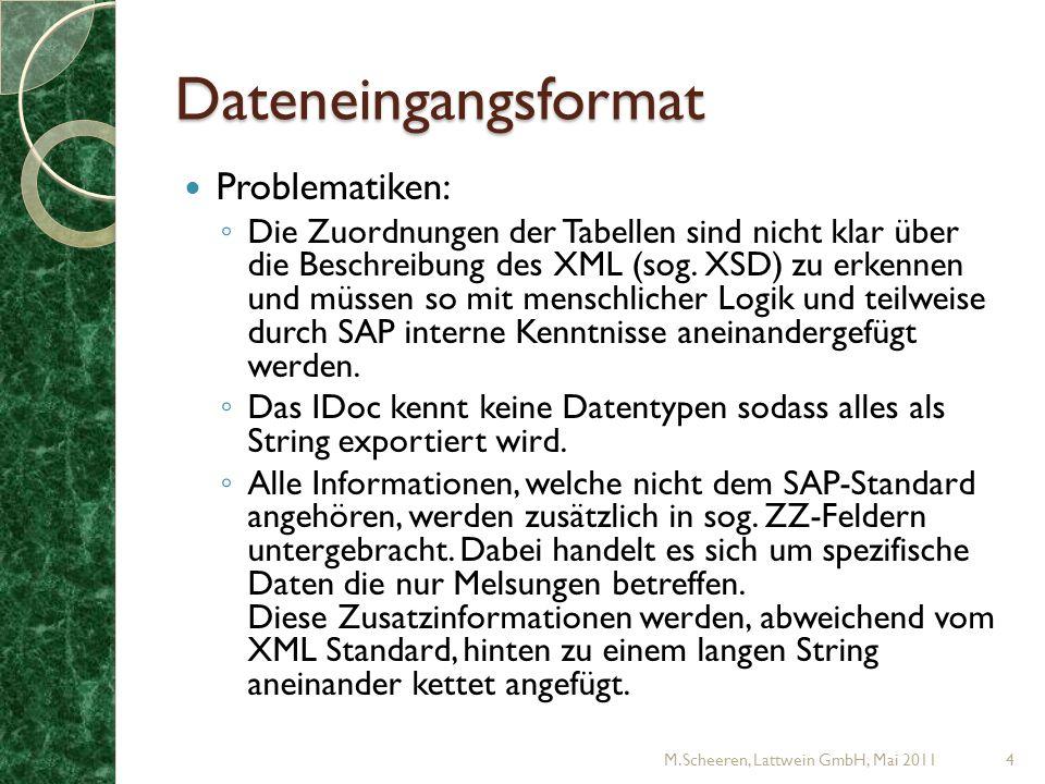 Dateneingangsformat Problematiken: