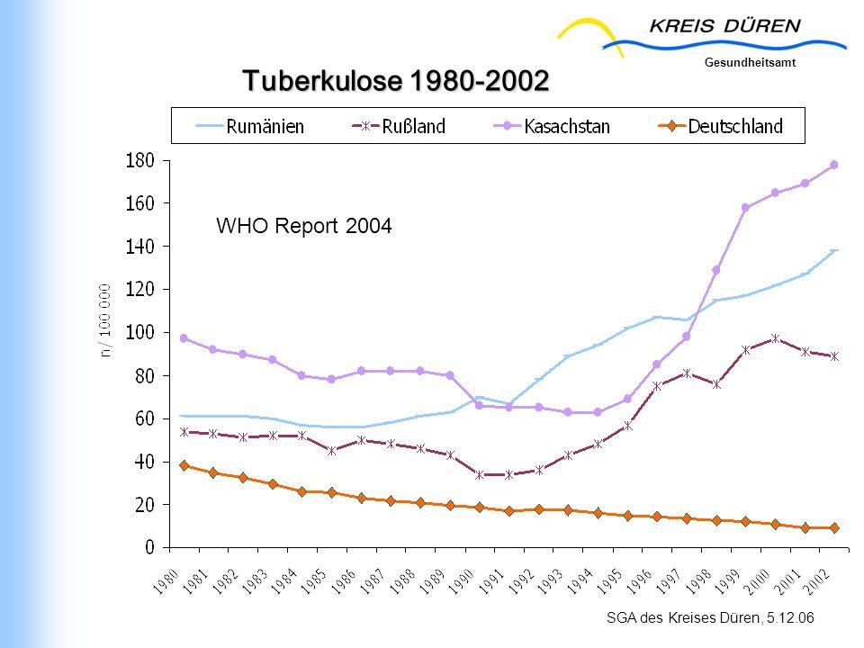 Tuberkulose 1980-2002 WHO Report 2004