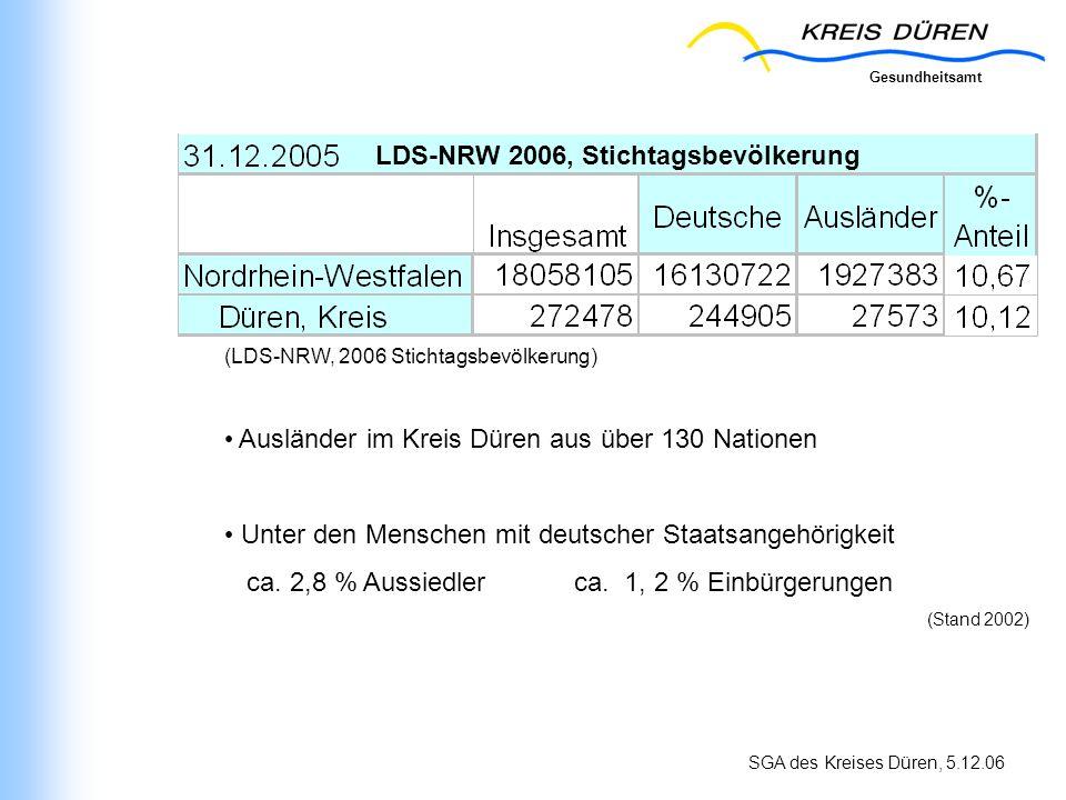 LDS-NRW 2006, Stichtagsbevölkerung