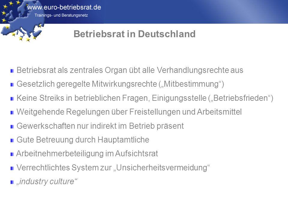 Betriebsrat in Deutschland