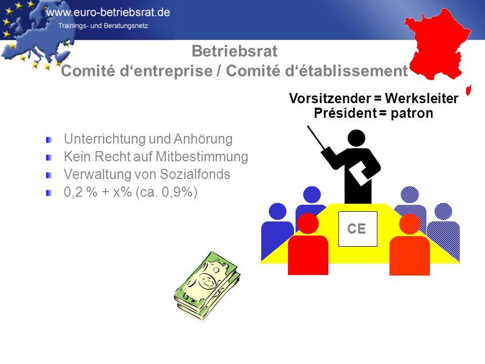 Betriebsrat Comité d'entreprise / Comité d'établissement