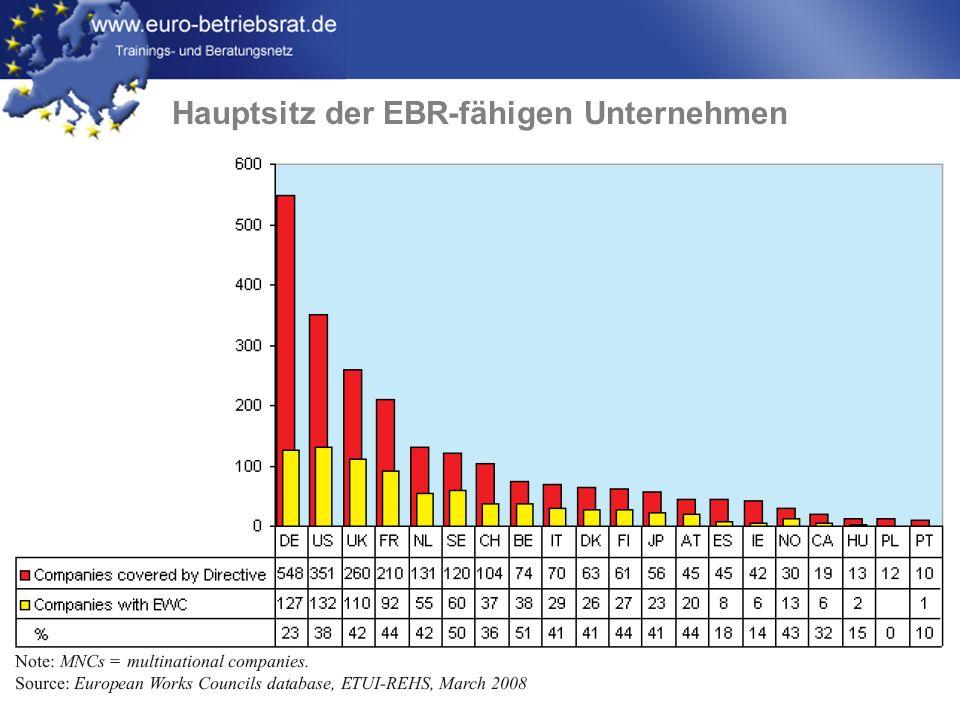 Hauptsitz der EBR-fähigen Unternehmen