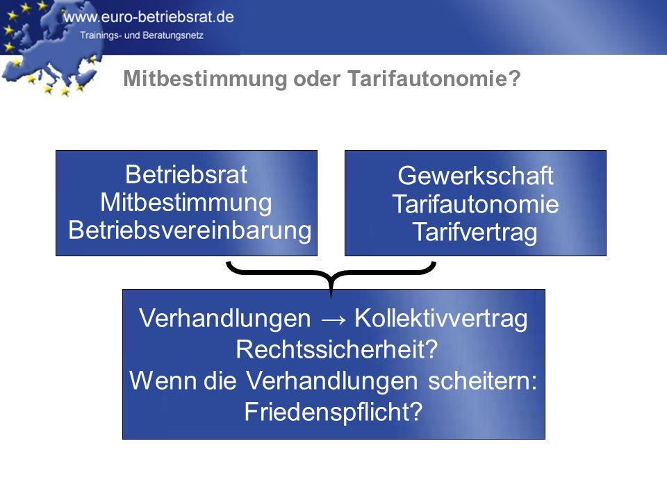 Mitbestimmung oder Tarifautonomie