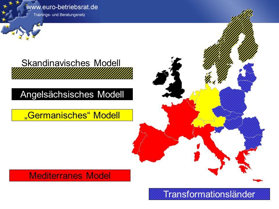 Skandinavisches Modell