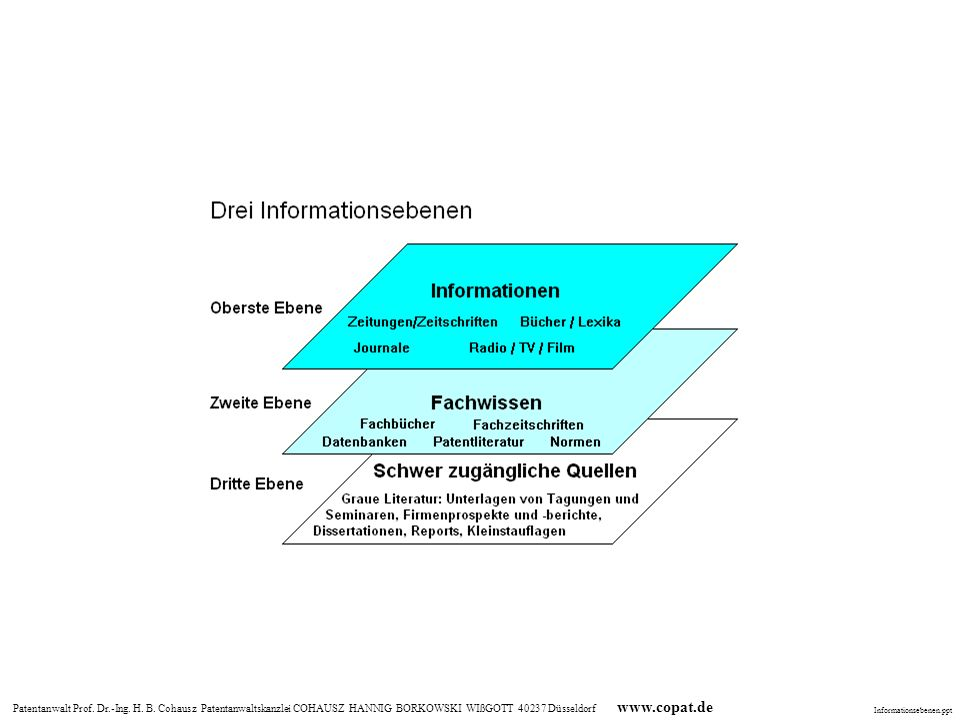 Informationsebenen.ppt