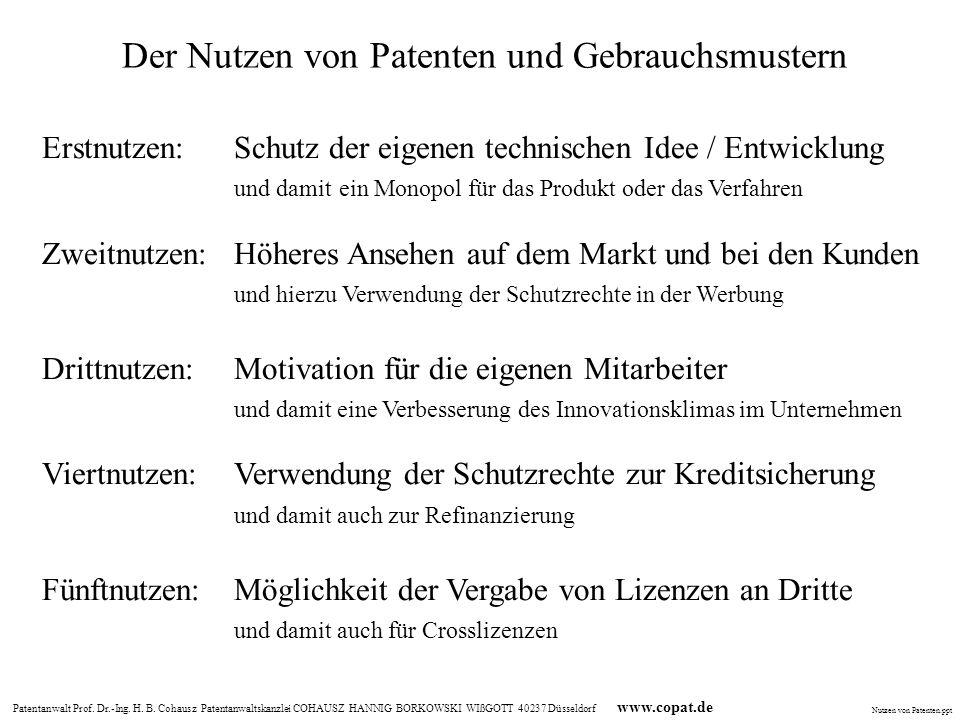Der Nutzen von Patenten und Gebrauchsmustern