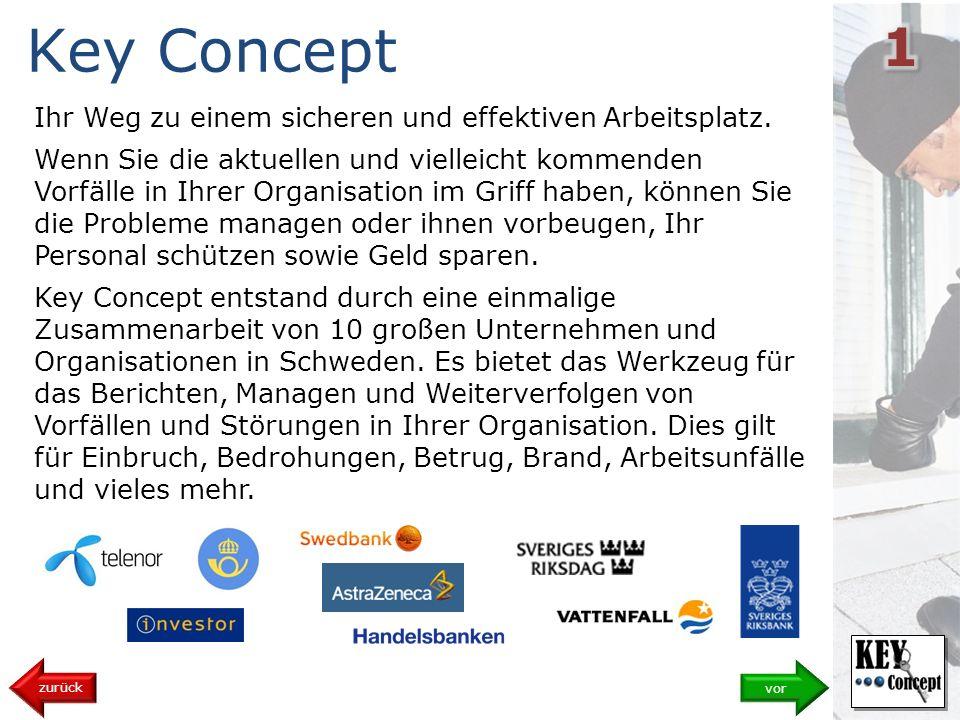 Key Concept 1 Ihr Weg zu einem sicheren und effektiven Arbeitsplatz.