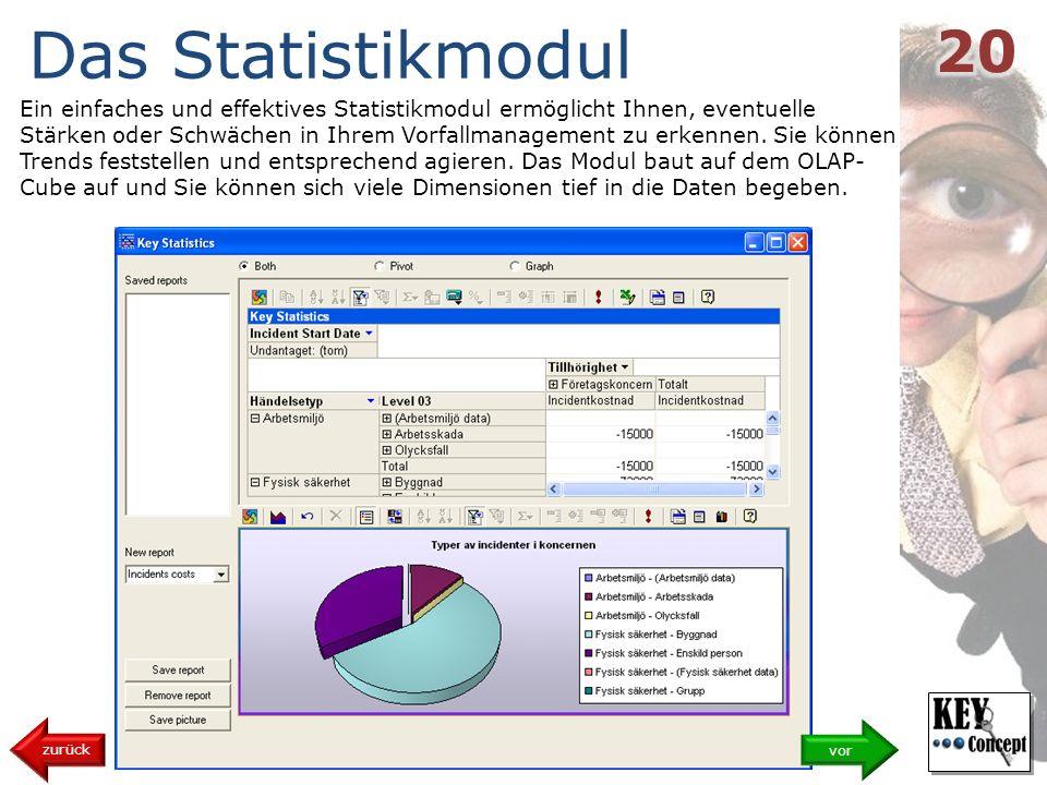 Das Statistikmodul 20.