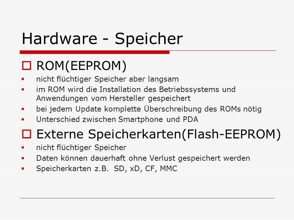 Hardware - Speicher ROM(EEPROM) Externe Speicherkarten(Flash-EEPROM)