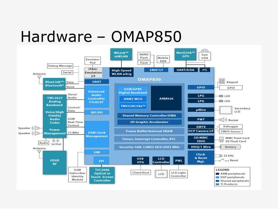 Hardware – OMAP850