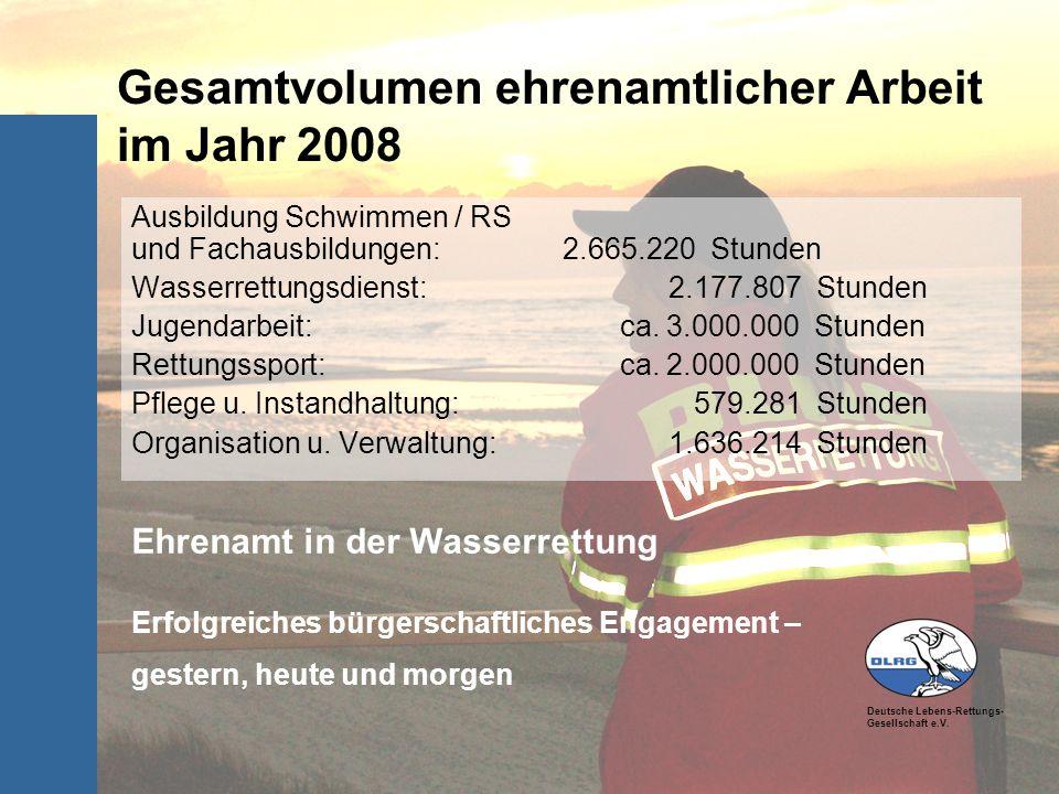 Gesamtvolumen ehrenamtlicher Arbeit im Jahr 2008