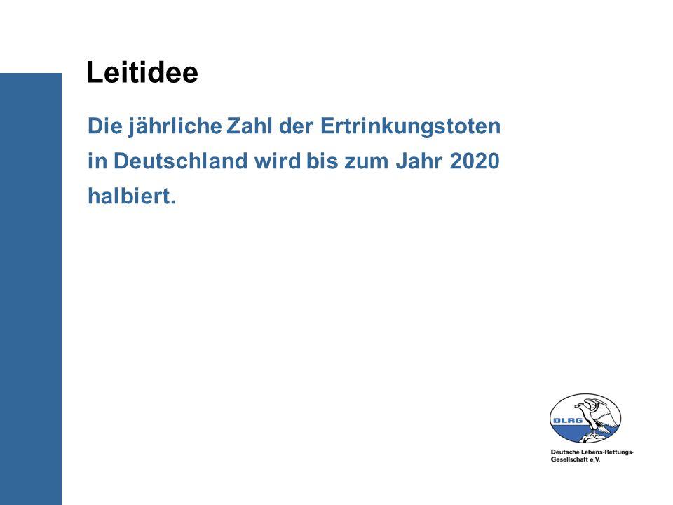 Leitidee Die jährliche Zahl der Ertrinkungstoten in Deutschland wird bis zum Jahr 2020 halbiert.