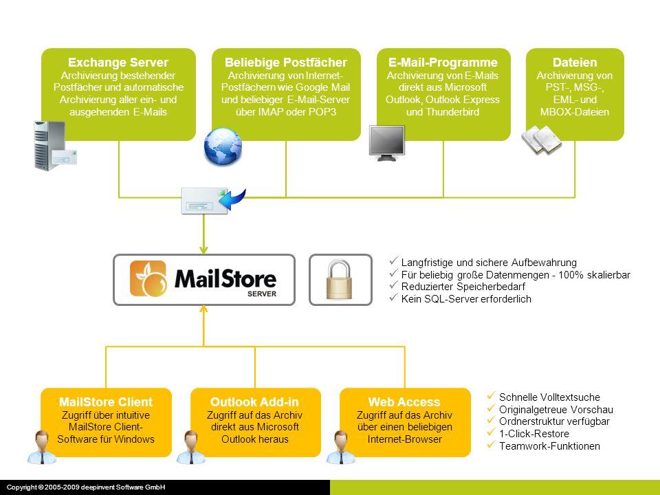Exchange Server Beliebige Postfächer E-Mail-Programme Dateien