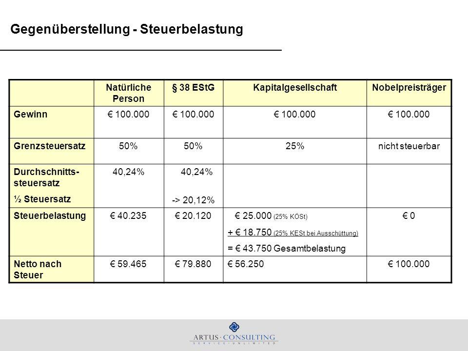 Gegenüberstellung - Steuerbelastung