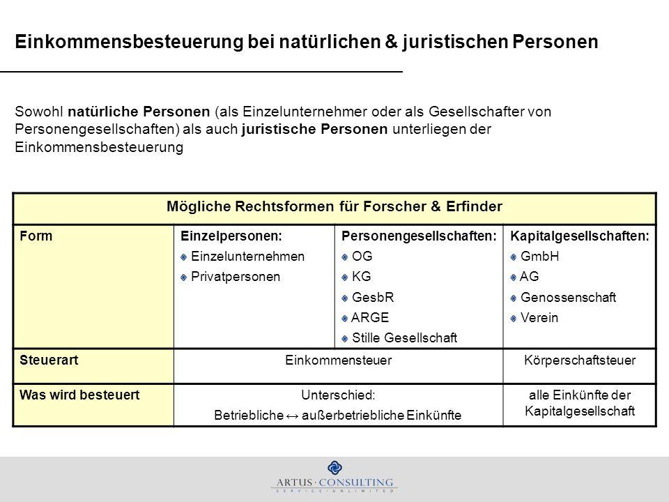 Einkommensbesteuerung bei natürlichen & juristischen Personen