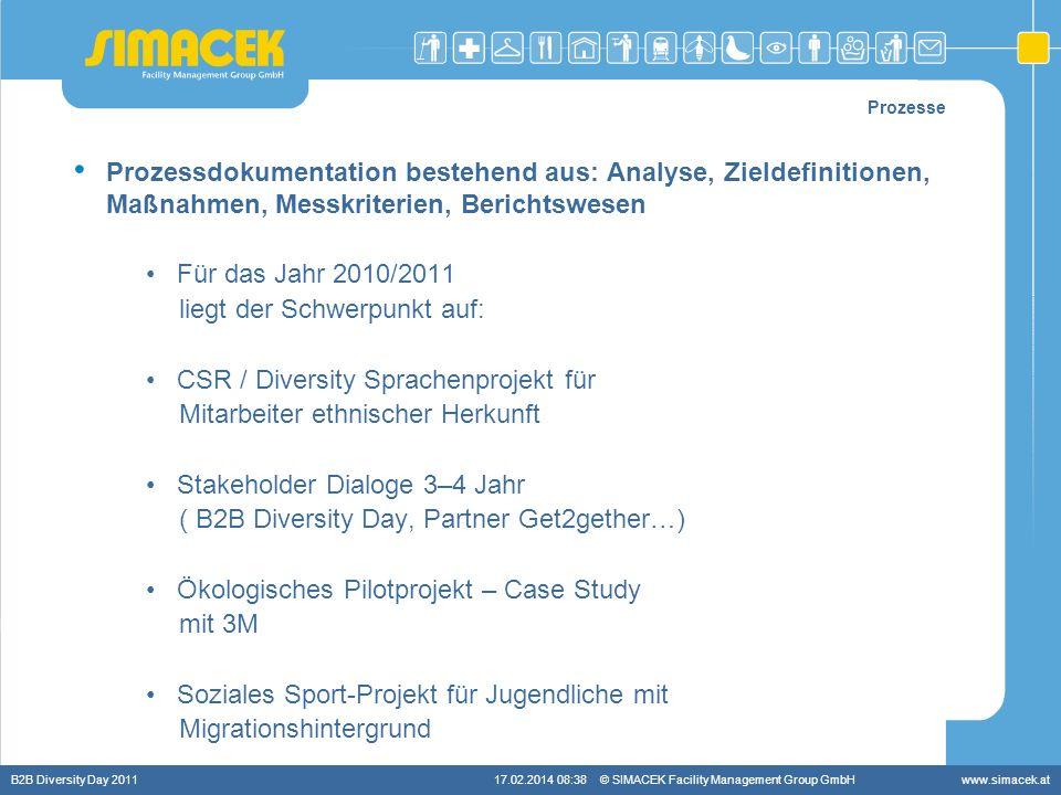 liegt der Schwerpunkt auf: CSR / Diversity Sprachenprojekt für