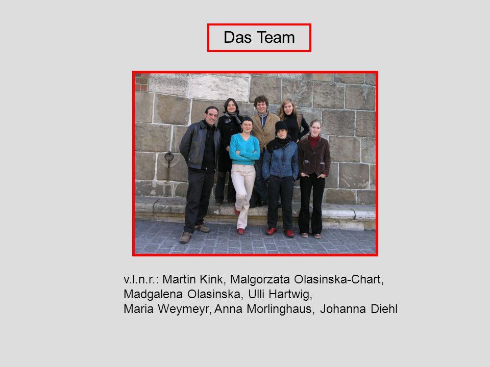 Das Team v.l.n.r.: Martin Kink, Malgorzata Olasinska-Chart,