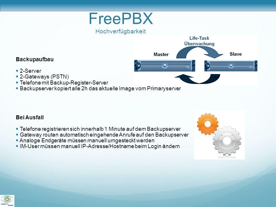 FreePBX Hochverfügbarkeit