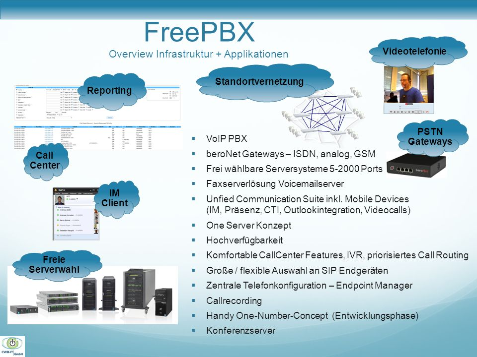 FreePBX Overview Infrastruktur + Applikationen