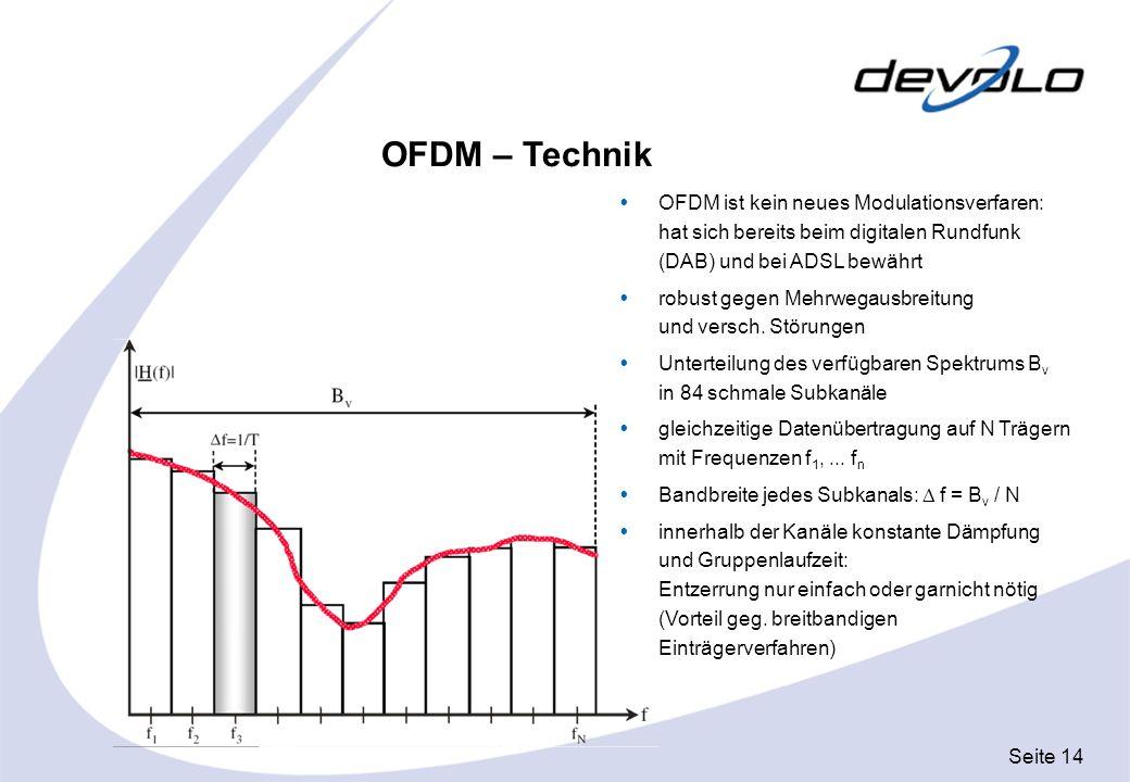 OFDM – Technik OFDM ist kein neues Modulationsverfaren: hat sich bereits beim digitalen Rundfunk (DAB) und bei ADSL bewährt.
