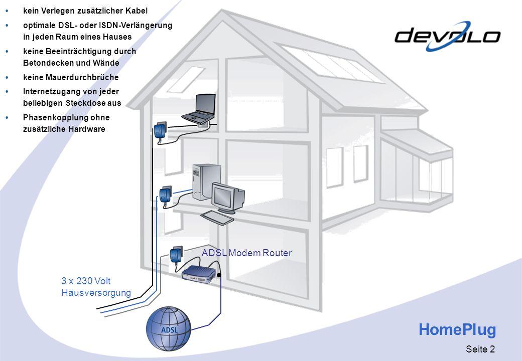HomePlug ADSL Modem Router 3 x 230 Volt Hausversorgung