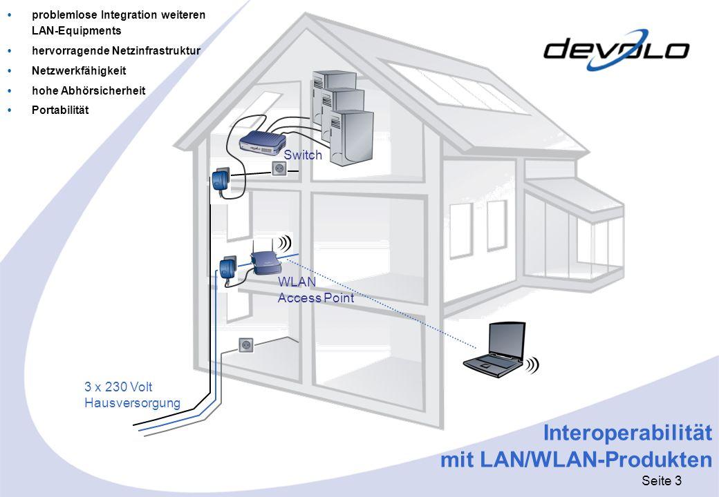 Interoperabilität mit LAN/WLAN-Produkten