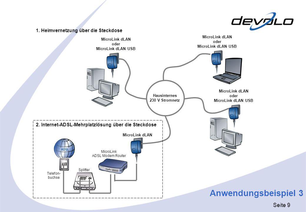 MicroLink ADSL Modem Router