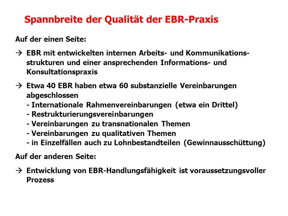 Spannbreite der Qualität der EBR-Praxis
