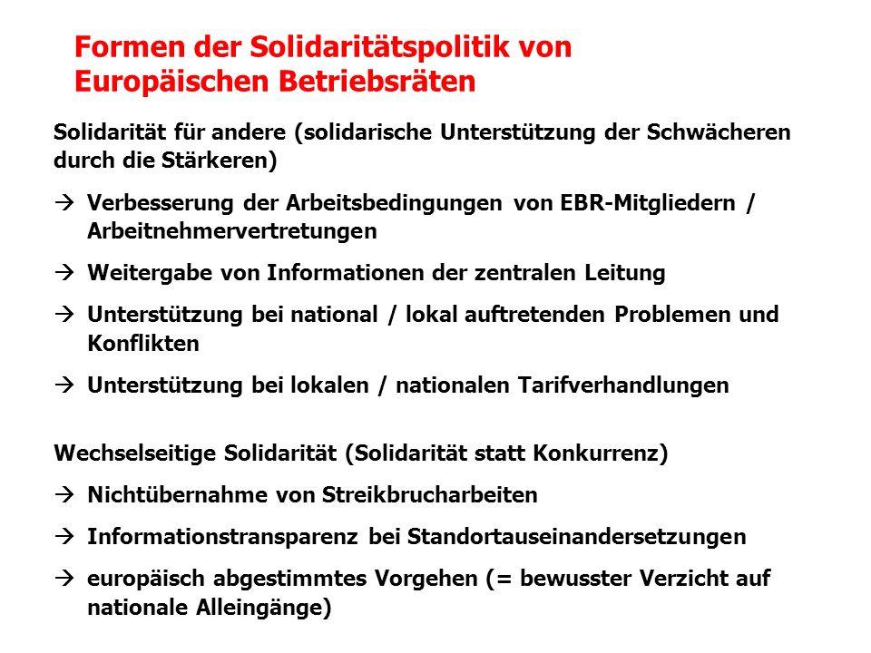 Formen der Solidaritätspolitik von Europäischen Betriebsräten