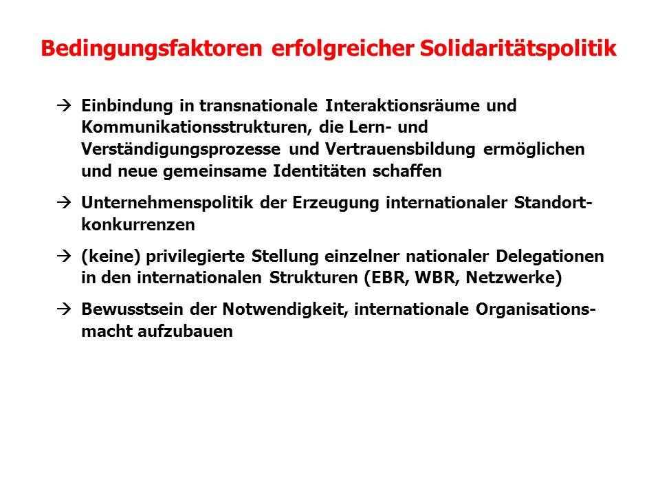 Bedingungsfaktoren erfolgreicher Solidaritätspolitik