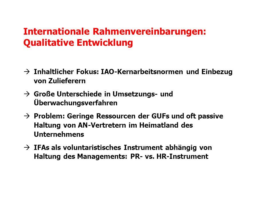 Internationale Rahmenvereinbarungen: Qualitative Entwicklung