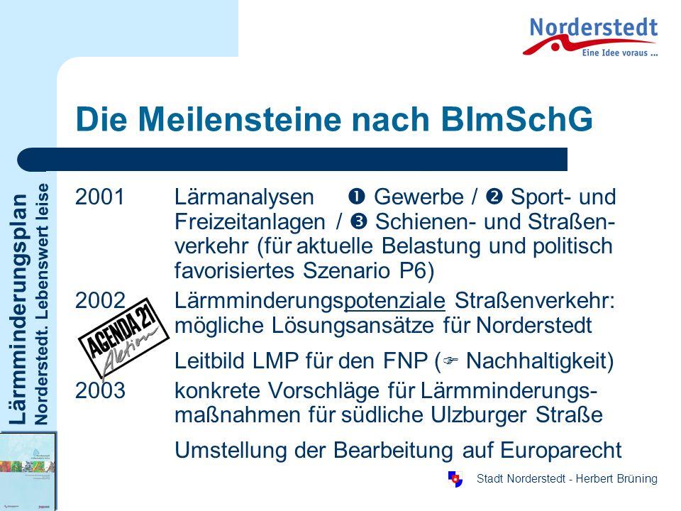 Die Meilensteine nach BImSchG
