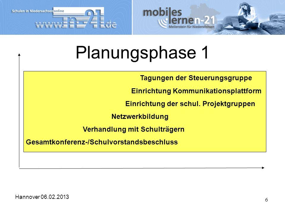 Planungsphase 1 Einrichtung Kommunikationsplattform