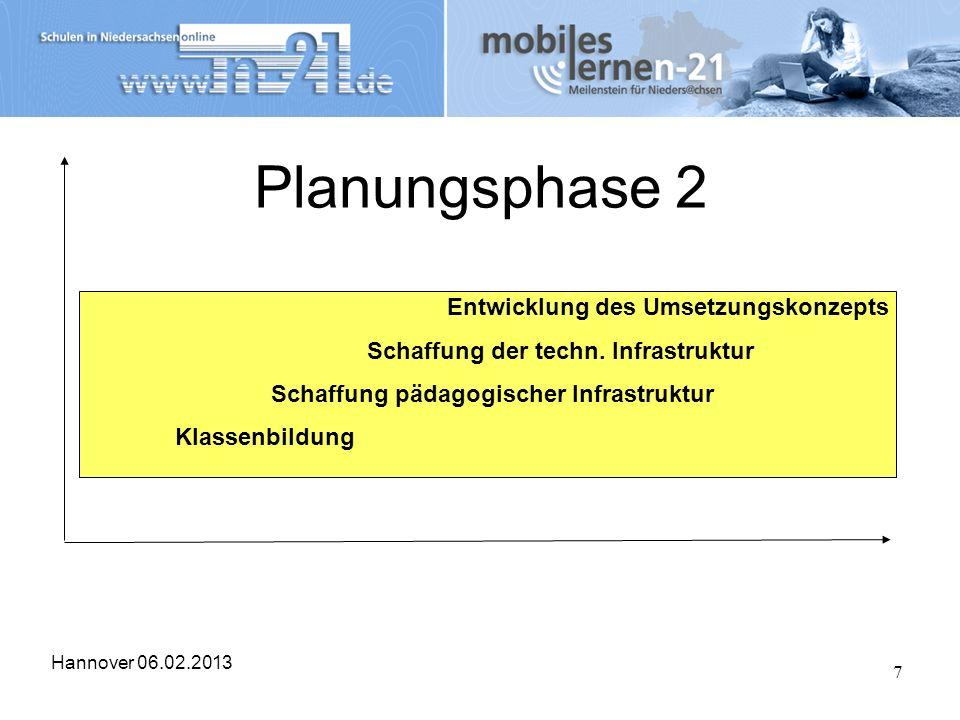 Planungsphase 2 Entwicklung des Umsetzungskonzepts