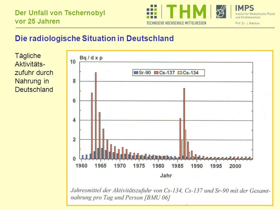 Die radiologische Situation in Deutschland