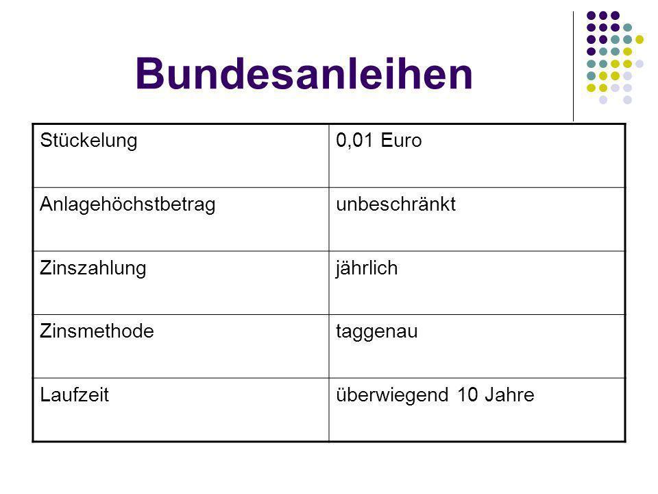 Bundesanleihen Stückelung 0,01 Euro Anlagehöchstbetrag unbeschränkt