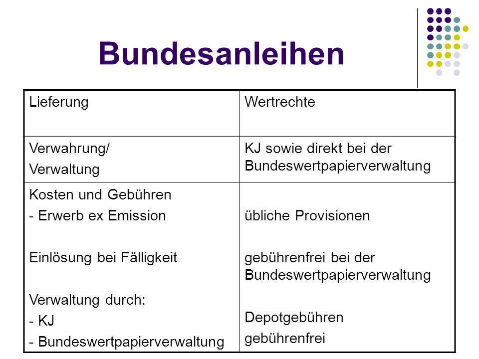 Bundesanleihen Lieferung Wertrechte Verwahrung/ Verwaltung