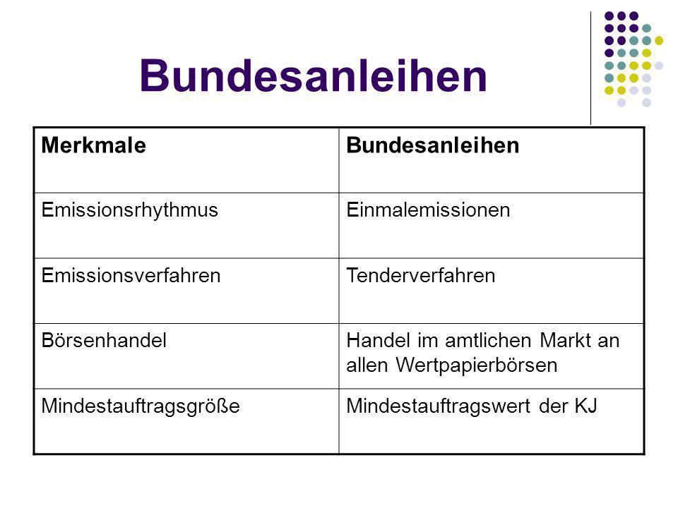Bundesanleihen Merkmale Bundesanleihen Emissionsrhythmus