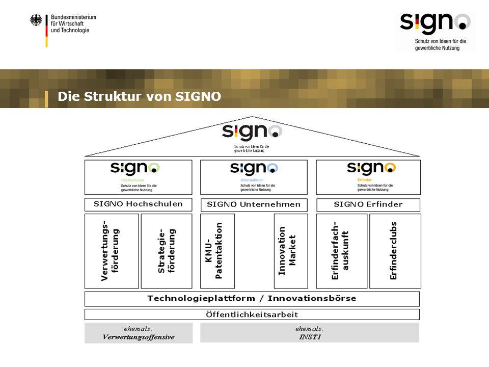 Die Struktur von SIGNO