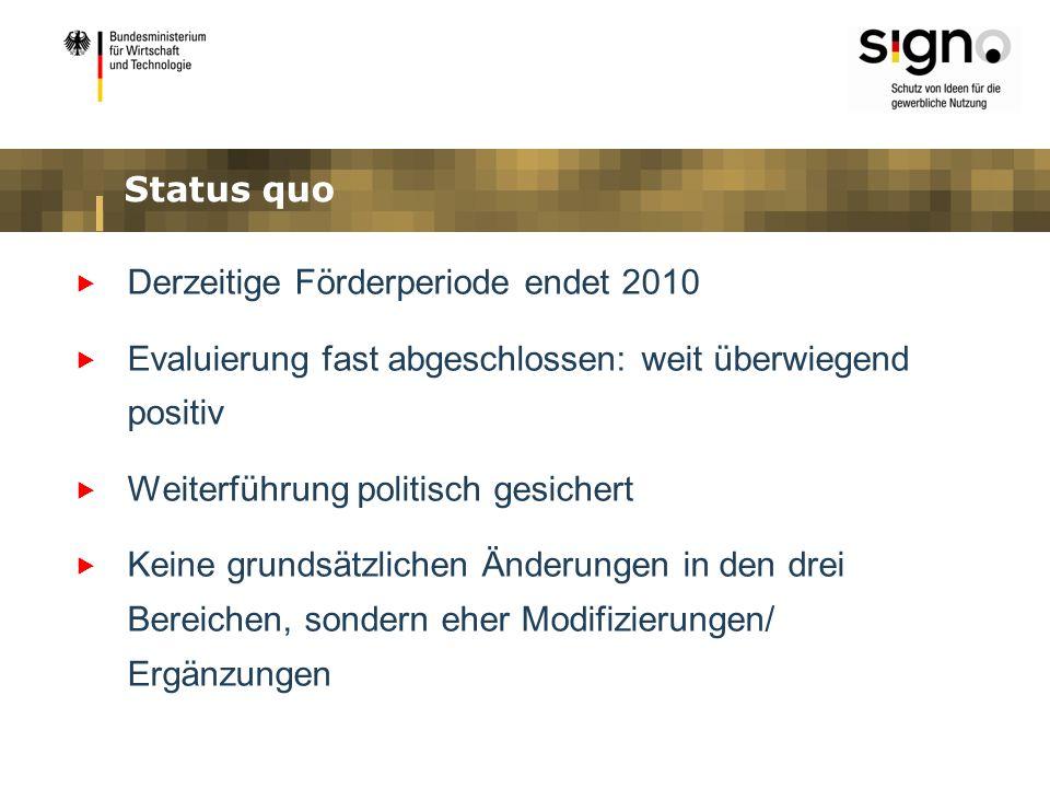 Status quoDerzeitige Förderperiode endet 2010. Evaluierung fast abgeschlossen: weit überwiegend positiv.