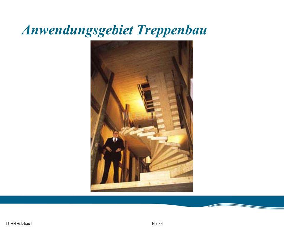 Anwendungsgebiet Treppenbau