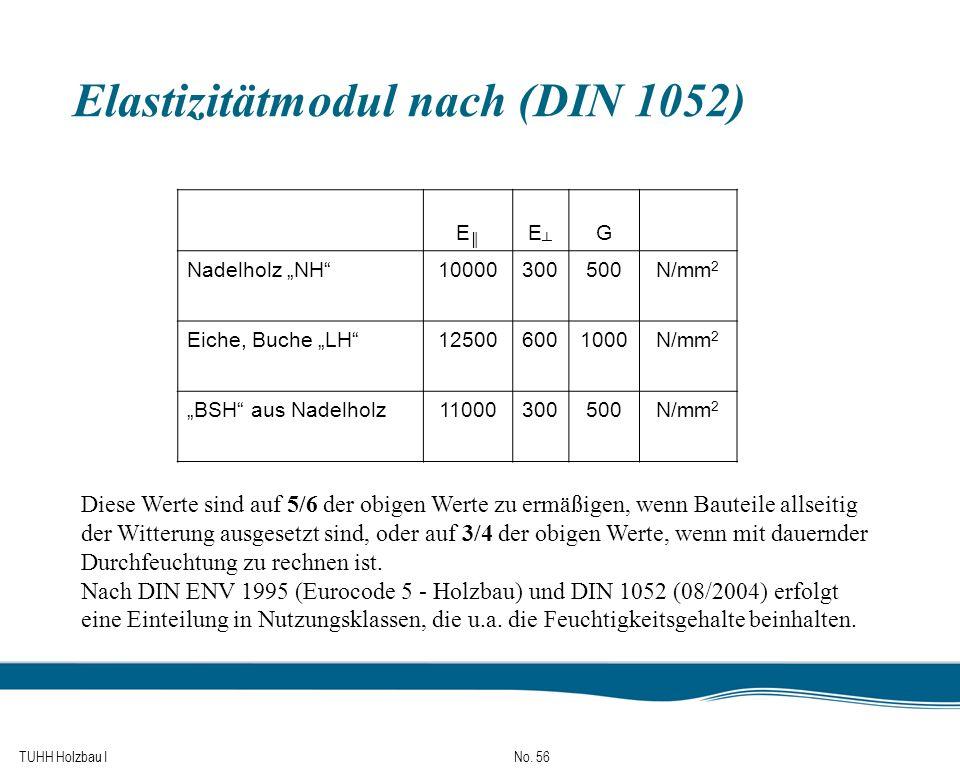 Elastizitätmodul nach (DIN 1052)